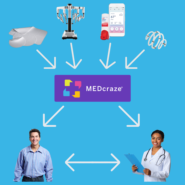 MEDcraze connects patients to medical technology